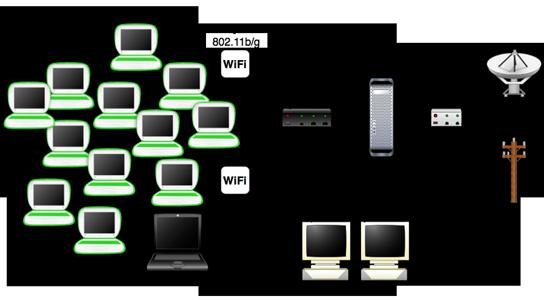 Network Installation in Putney SW15